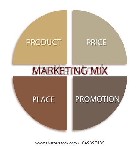 business concepts illustration of marketing mix or 4ps model for management strategy chart a