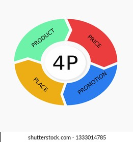 Business Concepts, infographic modern marketing mix 4P
