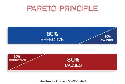 Business Concepts, Pareto Principle, Law of The Vital Few or 80/20 Rule and Principle of Factor Sparsity. 80 Percentage of The Effects Come From 20 Percentage of The Causes.