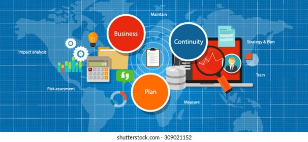 business continuity plan management strategy assesment bcp