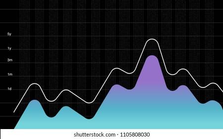 Business data graph chart, diagram vector illustration. Performance company profit economic concept. Trend lines, waves, market economy information background.