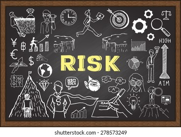 Business doodles on chalkboard with the concept of risk.