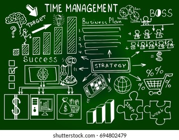 Business doodles Sketch set : infographics elements isolated, vector shapes. It include lots of icons included graphs, stats, devices, concepts. Vector doodle illustration on green blackboard.