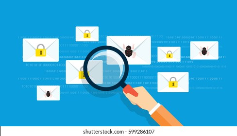 business email marketing message security  online concept. flat vector.internet virus scan  and   business cybersecurity  concept