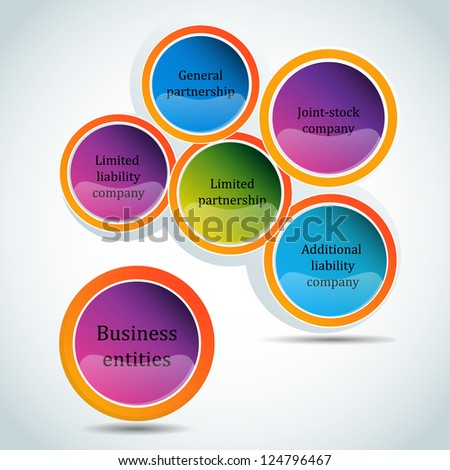 Business Entities Diagram Stock Vector Royalty Free 124796467
