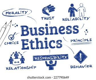 Business Ethics - chart with keywords and icons