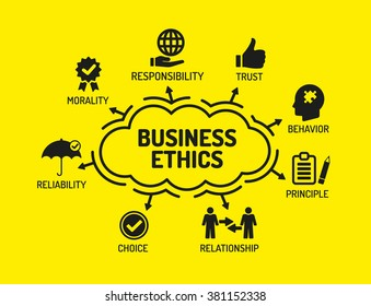 Business Ethics. Chart with keywords and icons on yellow background