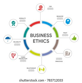 Business Ethics Infographic