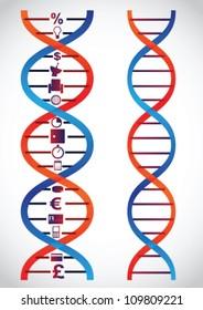 Business gene