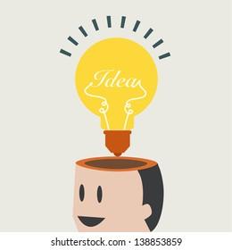 Business get ideas