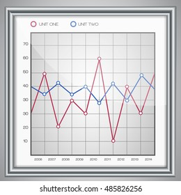 Business graph template presenting statistics of growth and decline in different years flat vector illustration