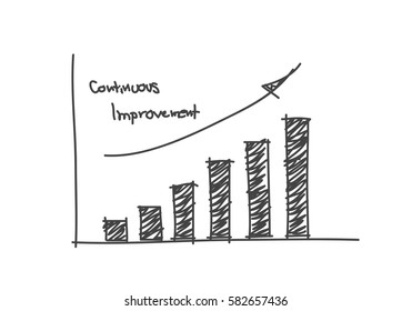Business hand writing step growth graph. Drawing graph isolated on white background.