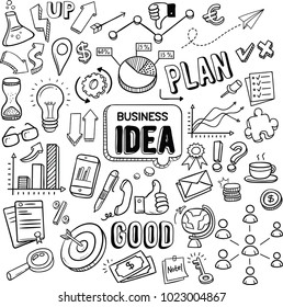 Business idea and business plan vector doodles
