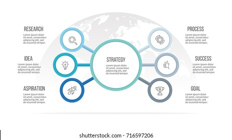Business infographic. Organization chart with 6 options, circles and central part. Vector template.