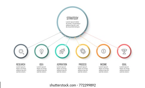 Business infographic. Organization chart with 6 options, circles and main part. Vector template.