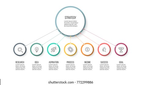 Business infographic. Organization chart with 7 options, circles and main part. Vector template.