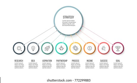 Business infographic. Organization chart with 8 options, circles and main part. Vector template.