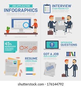 Business Infographics ,Job Application