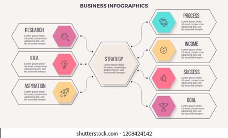 Business infographics. Organization chart with 7 options. Vector presentation template. Editable line.