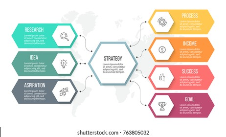 Business infographics. Organization chart with 7 options, hexagons. Vector template.