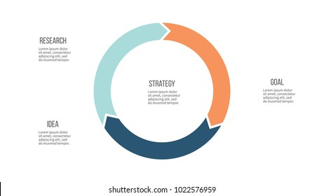 Business infographics. Pie chart, circle with 3 options, arrows. Vector circular diagram.