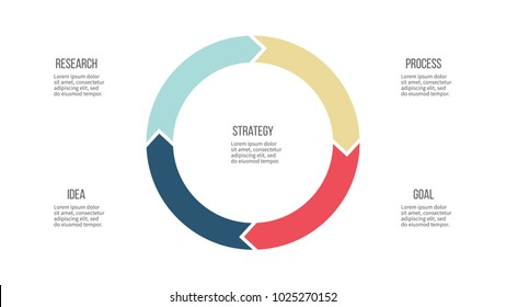 Business infographics. Pie chart, circle with 4 options, arrows. Vector circular diagram.
