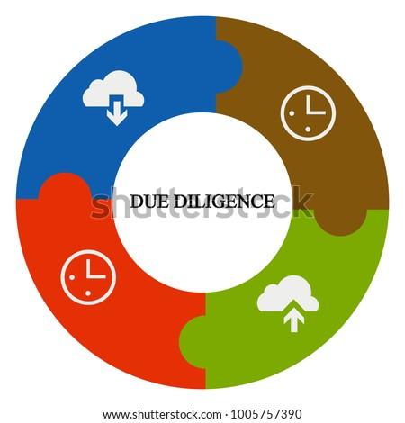 Business Infographics Pie Chart Inscriptiondue Diligence Stock