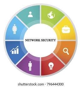 Business infographics. Pie chart with the inscription:network security