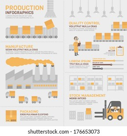Business Infographics, Production