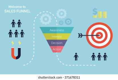 Business infographics with stages of a Sales Funnel,  audience, clients, target and profit. Flat vector illustration.