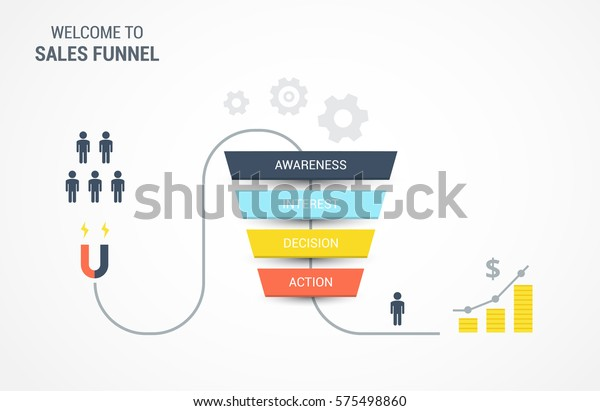 Business infographics with stages of a Sales Funnel. Internet marketing concept - vector illustration.