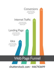 Business infographics with stages of a Web Page Funnel