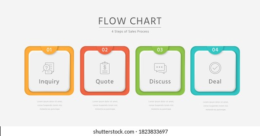 Business infographics with steps of sales process in square shape elements