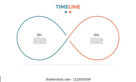 Business infographics. Timeline with 2 steps, loops. Vector template. Editable line.