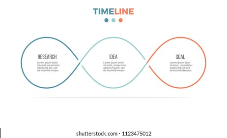 Business infographics. Timeline with 3 steps, loops. Vector template. Editable line.