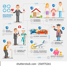 Business insurance character and icons template. Vector illustration. Can be used for workflow layout, banner, diagram, number options, web design, timeline, infographics.
