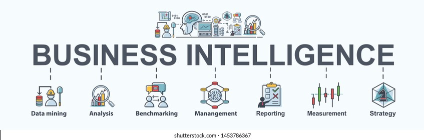 Business Intelligence banner web icon for business plan, data mining, analysis, Strategy, measurement, benchmarking, report and management. Minimal vector infographic.