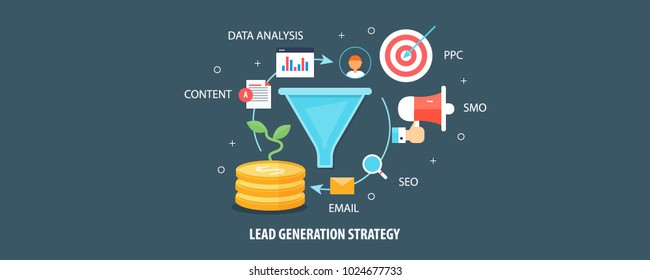 Business lead generation, sales funnel, conversion, ROI, lead nurturing flat design vector concept with icons