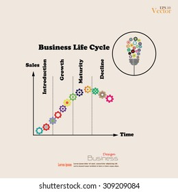 Business life cycle,product life cycle chart ,gear on curve of business life cycle,life cycle concept .vector illustration.
