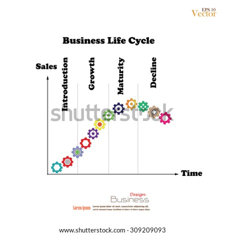 Business Life Cycleproduct Life Cycle Chart Stock Vector Royalty