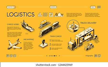 Business logistics isometric vector web banner, swipe landing page template with truck delivery, freight train, air shipping, cargo vessel line art illustration. Commercial transportation infographics
