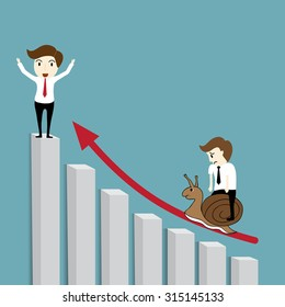 Business man the winner and business man riding snail on a growing graph
