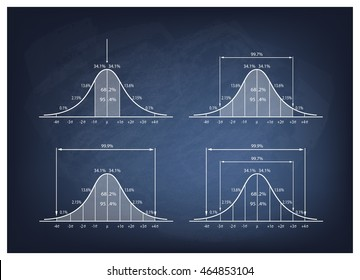 Business and Marketing Concepts, Illustration Collection of Gaussian Bell Curve Chart or Normal Distribution Curve Graph on Blackboard Background.