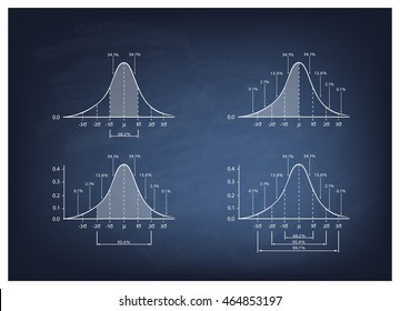 Business and Marketing Concepts, Illustration Collection of Gaussian Bell Curve Diagram or Normal Distribution Curve on A Chalkboard Background.