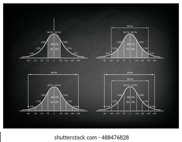 Business and Marketing Concepts, Illustration Collection of Gaussian Bell Curve Chart or Normal Distribution Curve Graph on Black Chalkboard Background.