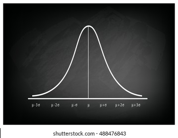 Business and Marketing Concepts, Illustration of Gaussian Bell or Normal Distribution Curve on Black Chalkboard Background.