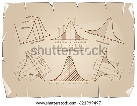 Business and Marketing Concepts, Illustration of Gaussian, Bell or Normal Distribution Diagrams on Old Antique Vintage Grunge Paper Texture Background.