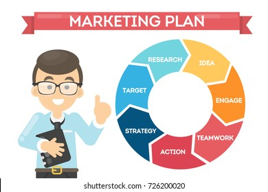 marketing plan images stock photos vectors shutterstock
