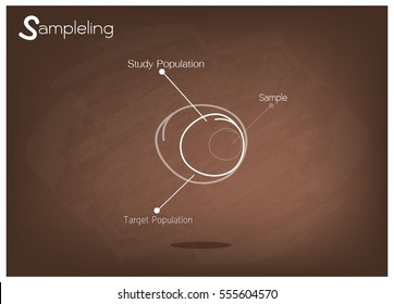 Business and Marketing or Social Research Process, The Sampling Methods of Selecting Sample of Elements From Target Population to Conduct A Survey on Brown Chalkboard.
