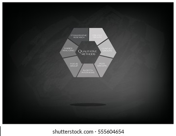 Business and Marketing or Social Research Process, Variety Type of Data Collection Methods in Qualitative Measurement Black Chalkboard.